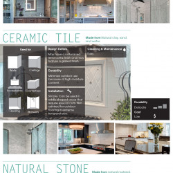 Interior design tile style guide for Interior design styles guide