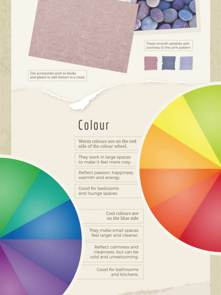 Interior Design Tips - What Goes With What Infographic