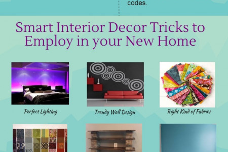 Interior Design Trends Infographic