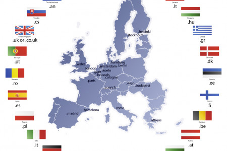 International domain extensions map of Europe Infographic
