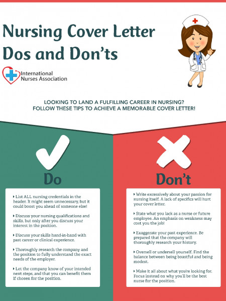 International Nurses Association - Cover Letter Dos and Don'ts Infographic