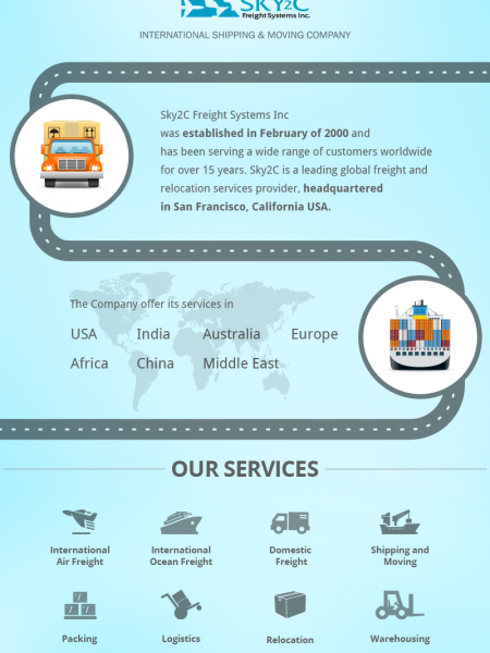 International Shipping Company Infographic