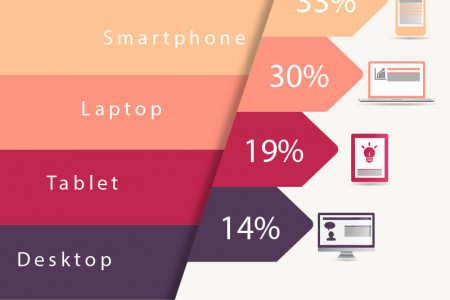 Internet and Mobile Infographic
