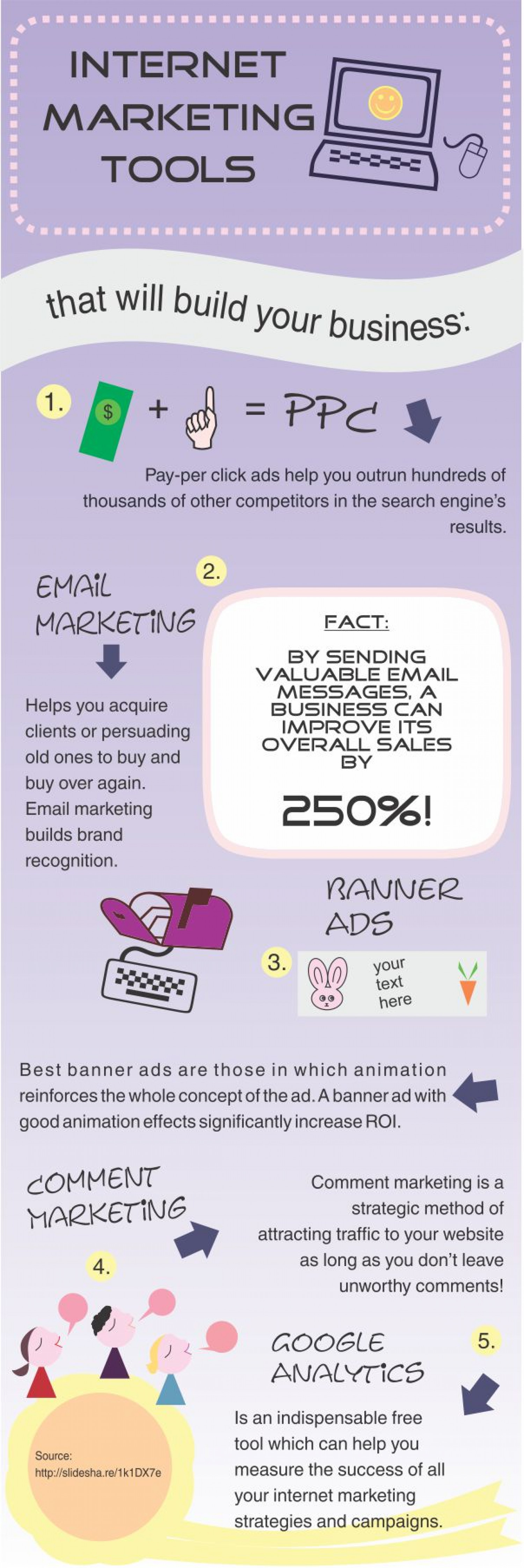 Internet Marketing Tools Infographic