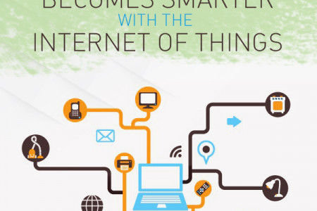 Internet of Things (IOT) – An overview about devices networking and application usage Infographic