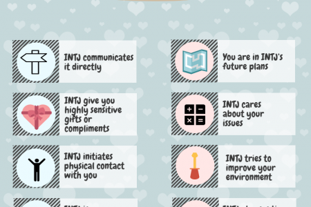 INTJ love signs Infographic