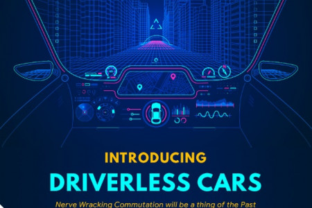 Introducing Driverless Cars Infographic