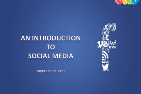 Introduction to Social Media Infographic
