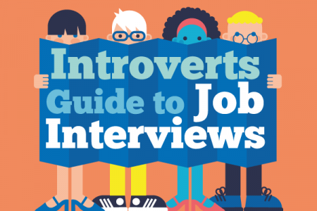 Introverts Guide to Job Interviews Infographic