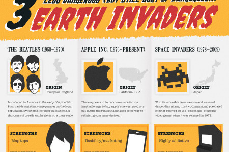 Invasive Invaders Infographic Infographic