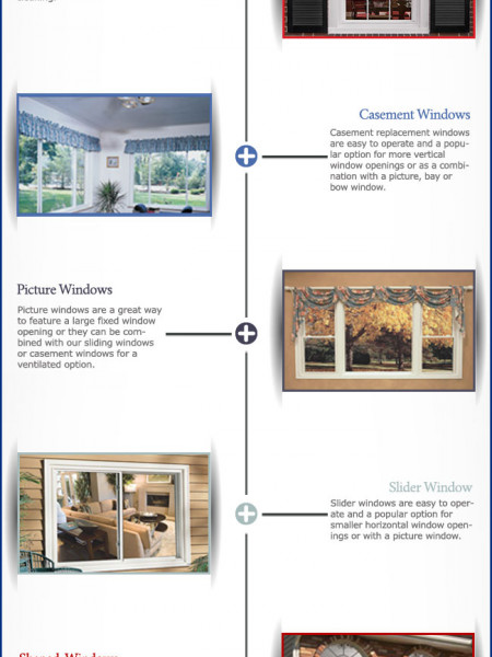 Invest in Replacement Windows Infographics Infographic
