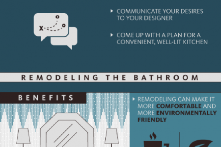 Invest In Your Home with Smart Remodeling Infographic