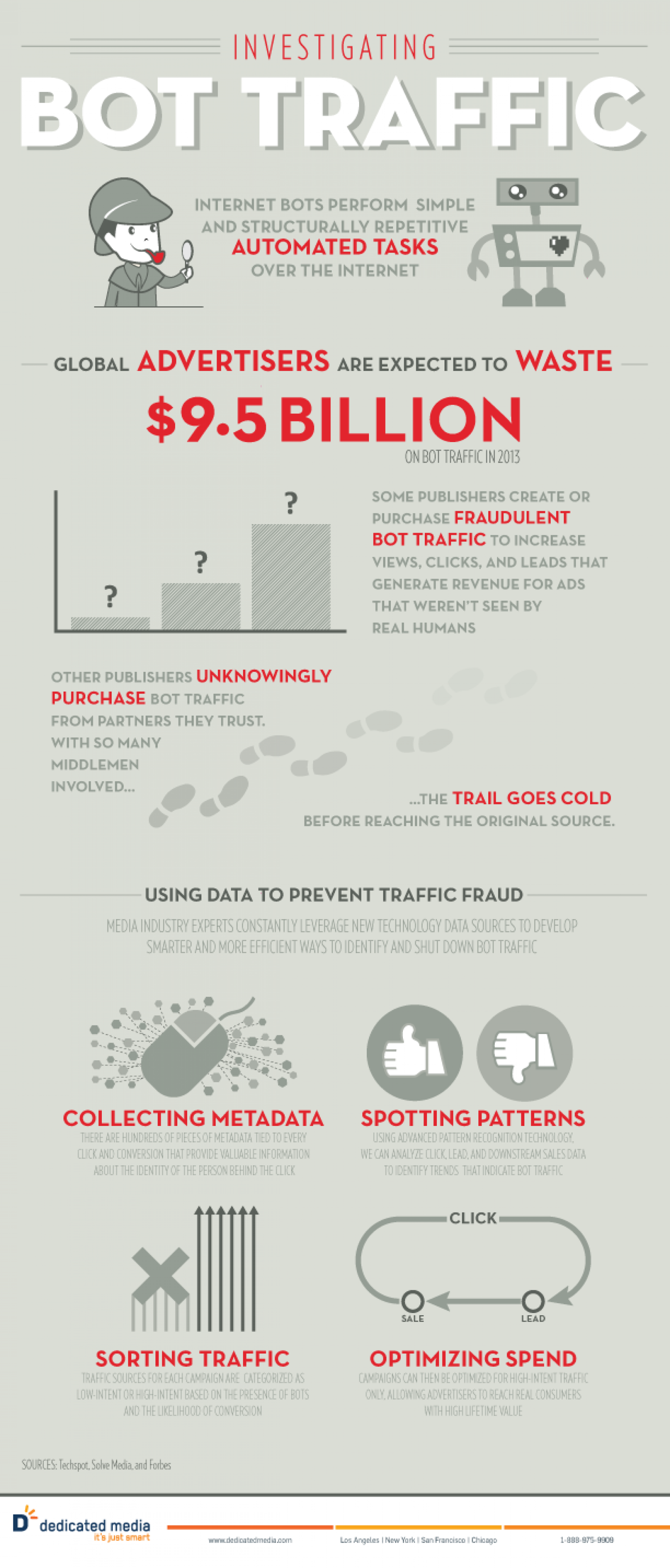 Investigating Bot Traffic Infographic