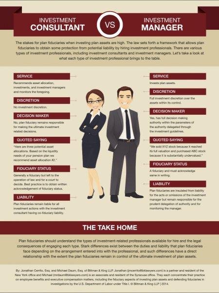 Investment Consulting vs. Investment Manager Infographic