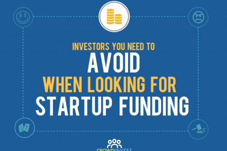 Investors you need to avoid when looking for startup funding Infographic