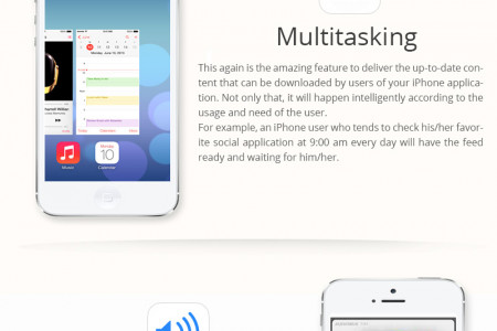iOS 7 Features :: Space-O Technologies Infographic