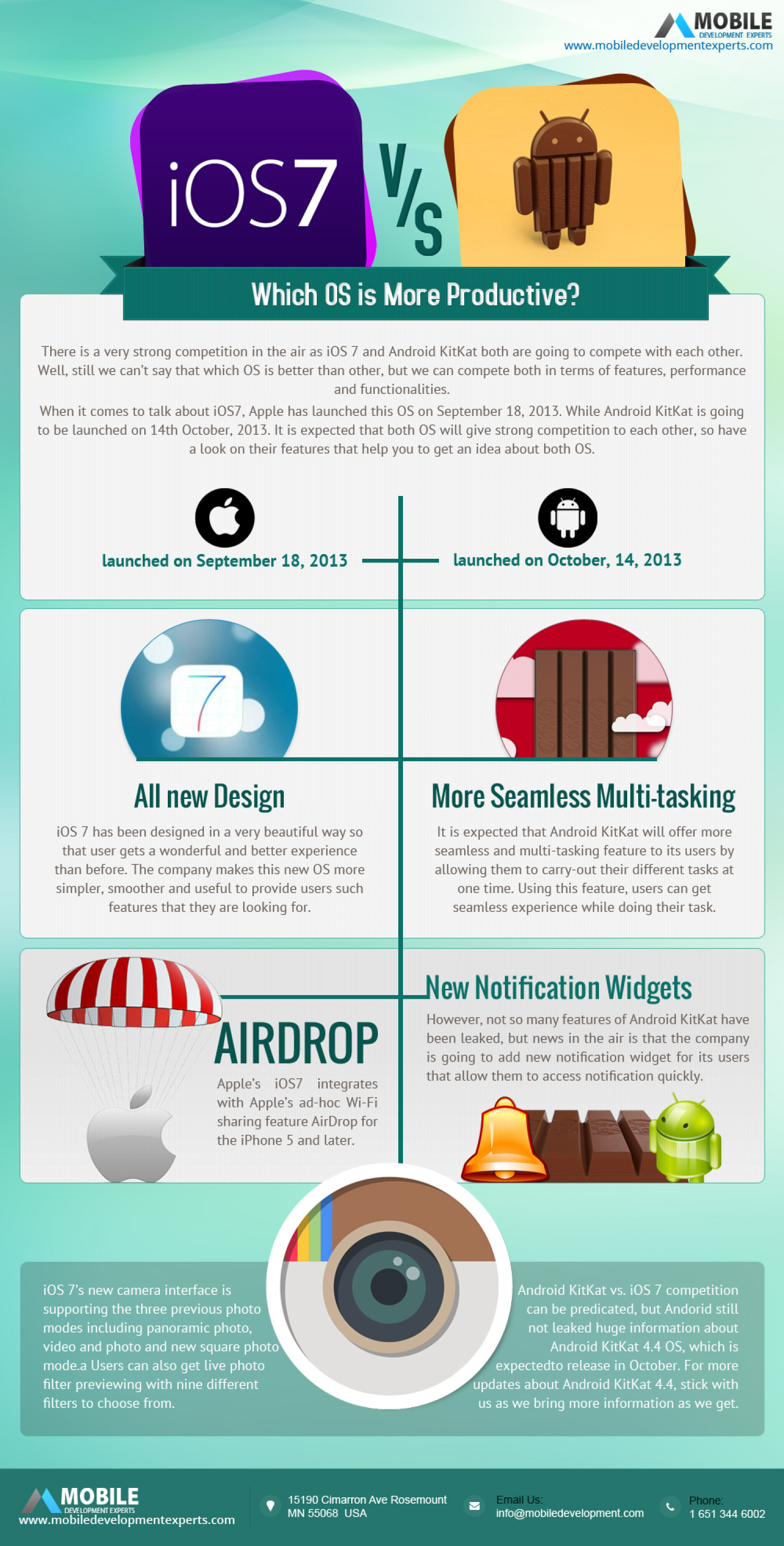 iOS 7 v/s Android KitKat – Which OS is More Productive? Infographic
