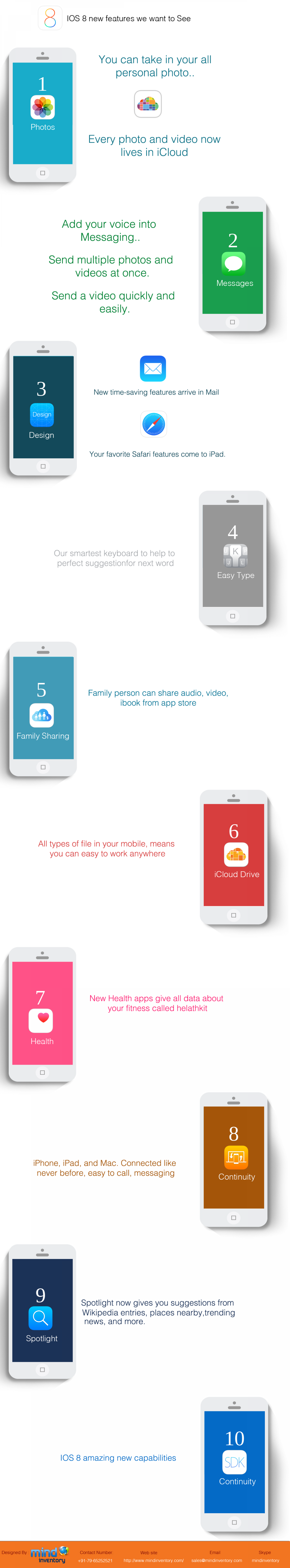 IOS 8 New Features Infographic