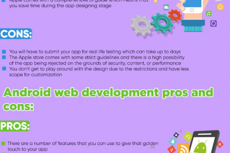 IOS or Android   which one for Mobile App Development? Infographic