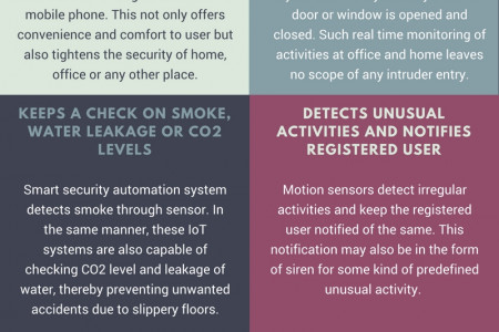 IoT Smart Security Automation System: Redefining Security - Control Any Infographic