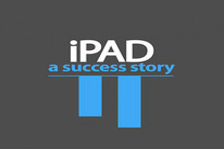 iPad - A Success Story Infographic