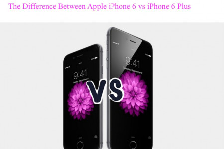 iPhone 6 vs iPhone 6 Plus: The Differences Between The New Apple iPhones Infographic