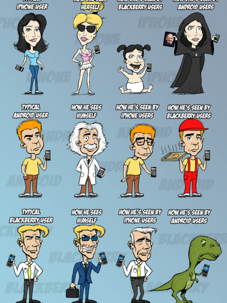 IPhone, Android, Blackberry Users Infographic