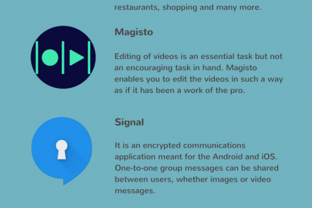 iPhone Applications for Making the Year Ahead App-friendly Infographic