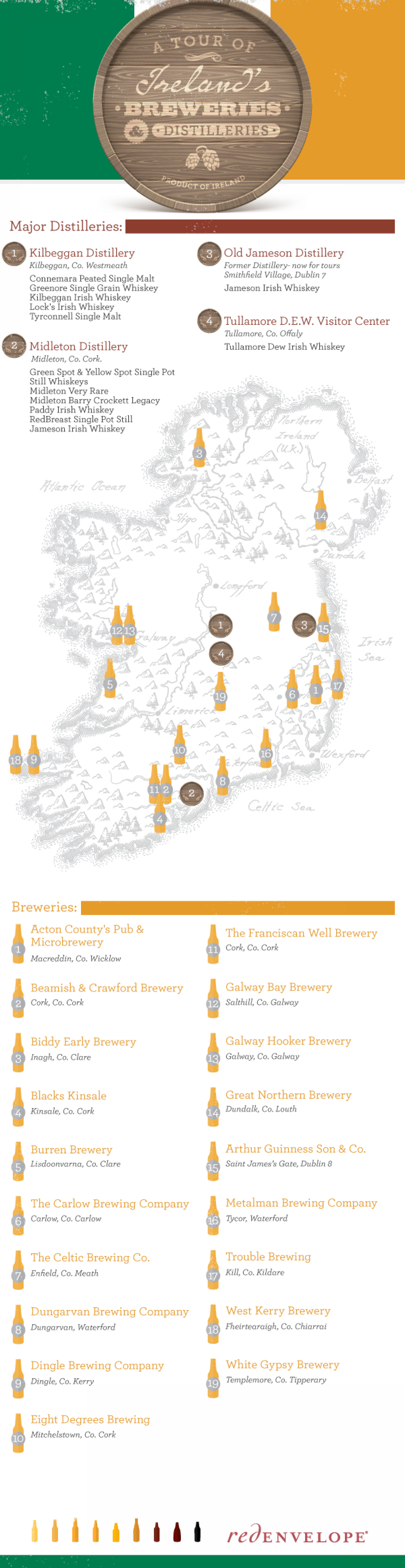 A Tour of Ireland's Breweries Infographic