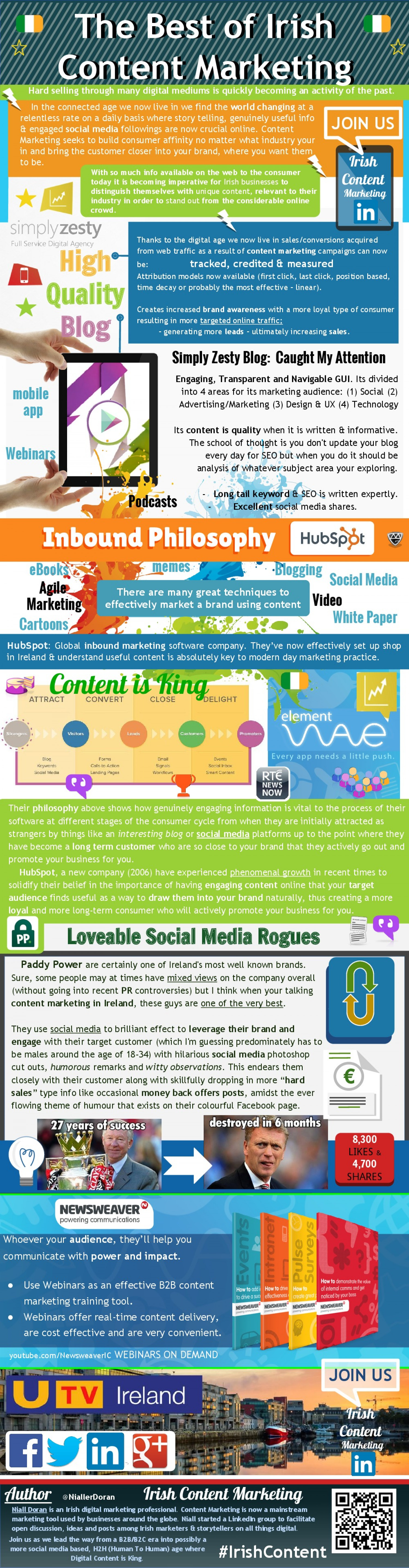 The Best of Irish Content Marketing Infographic