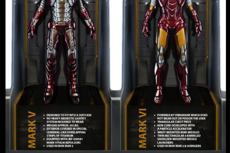 Iron Man Suits of Armor Infographic