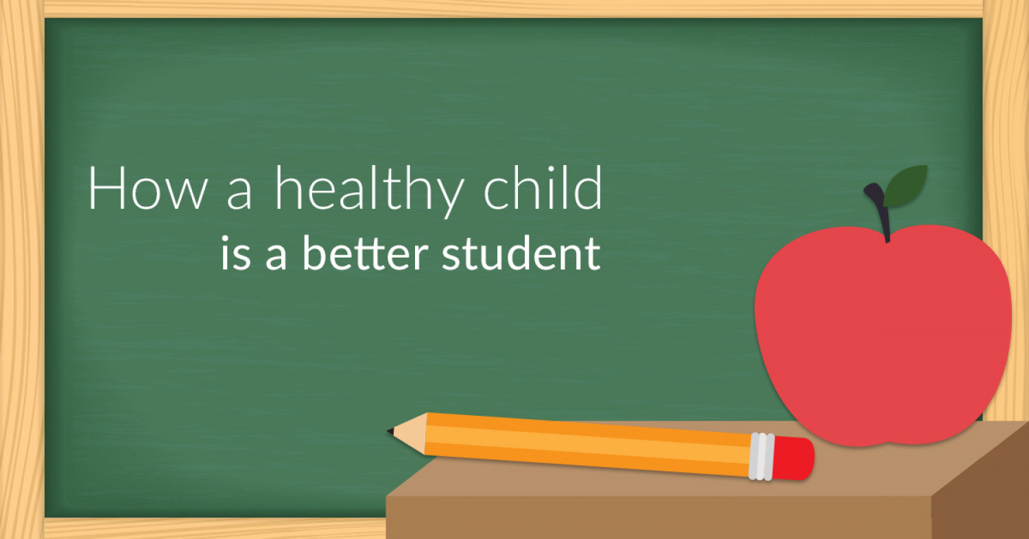 Is a Healthy Child a Better Student? Infographic