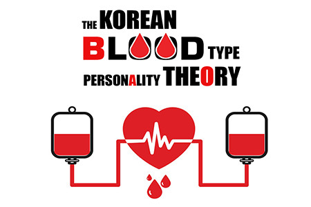 Is It Accurate? The Blood Type - Personality Theory Infographic