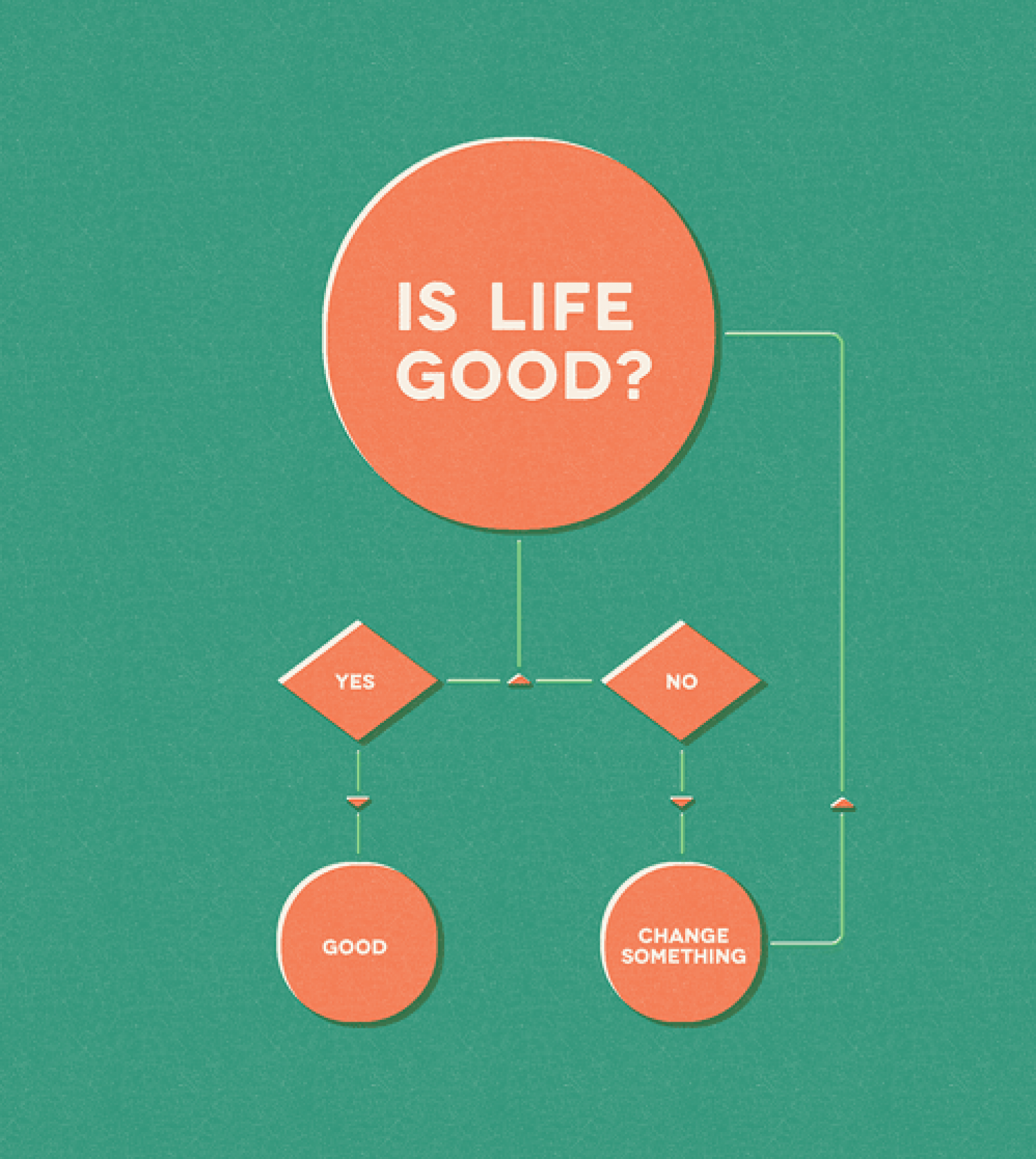 what is a good life The good life or good life may refer to: eudaimonia, a philosophical term for the life that one would like to live, originally associated with aristotle ethics and environmental philosophy buen vivir (good living), an alternative concept of development film la.