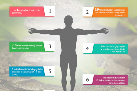 Is Number 7 Your Lucky Number!!! Really??? Not Always- Seven Reasons That May Lead To The Need For Physiotherapy Infographic