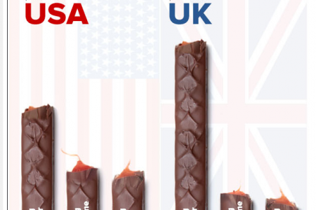 Is Our Chocolate Getting Smaller? Infographic