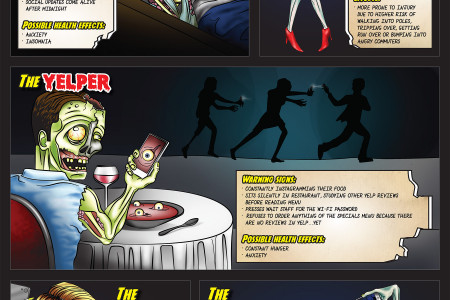 Is Technology Turning You Into A Zombie? Infographic