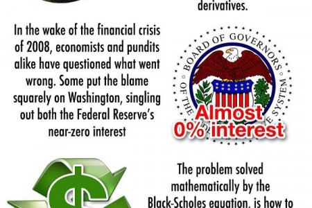Is the Black Scholes Model Responsible for the Credit Crunch Infographic
