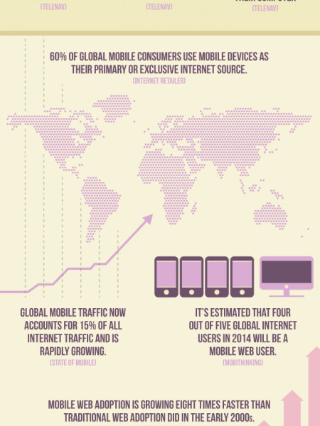 Is The Mobile Phone The New BFF? Infographic