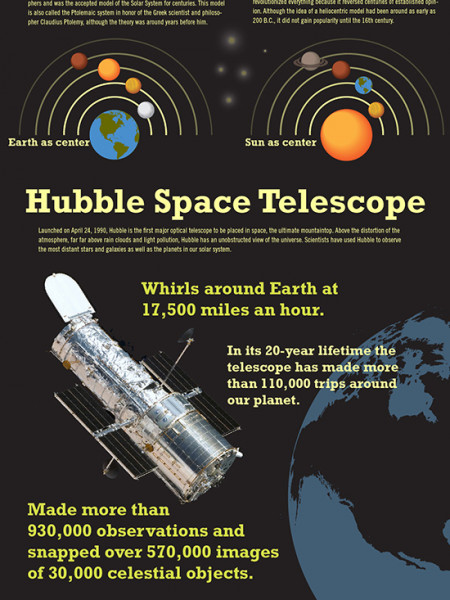 Is There Life In The Universe? Infographic