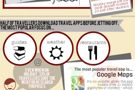 Is web content shaping our travel choices? Infographic