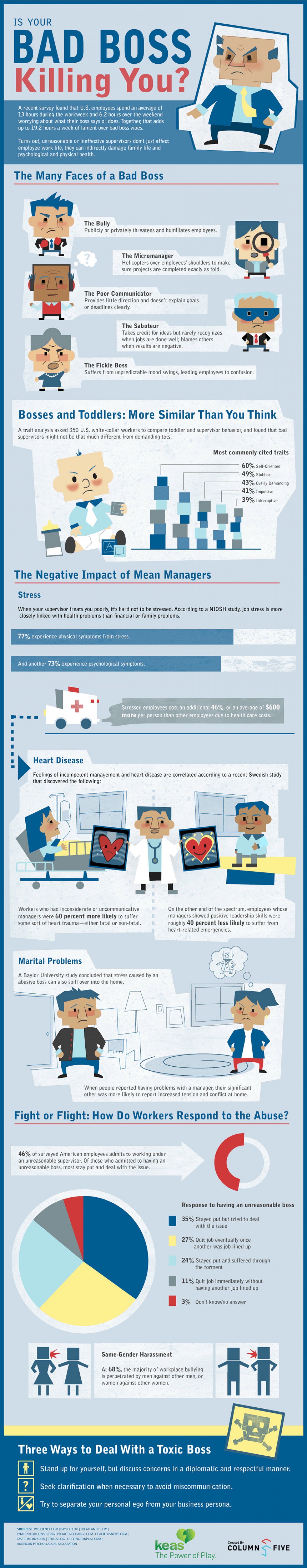 Is Your Bad Boss Killing You? Infographic