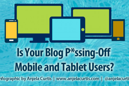 Is Your Blog P*ssing-Off Mobile and Tablet Users? Infographic