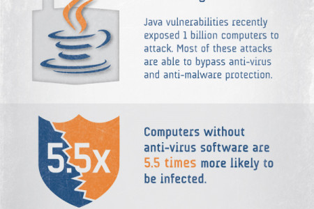 Is Your Business at Risk for Infection? Infographic