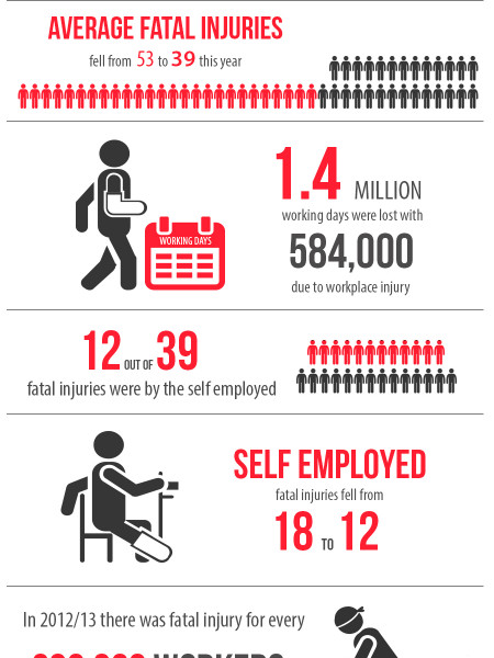 Is Your Business Ready for a Visit From the HSE? Infographic