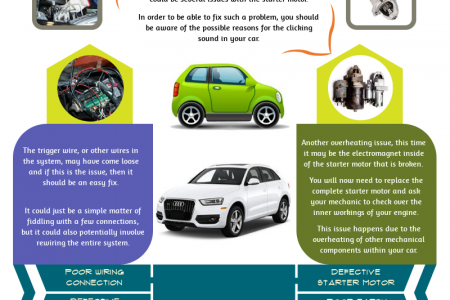Is Your Car Making a Clicking Sound Infographic