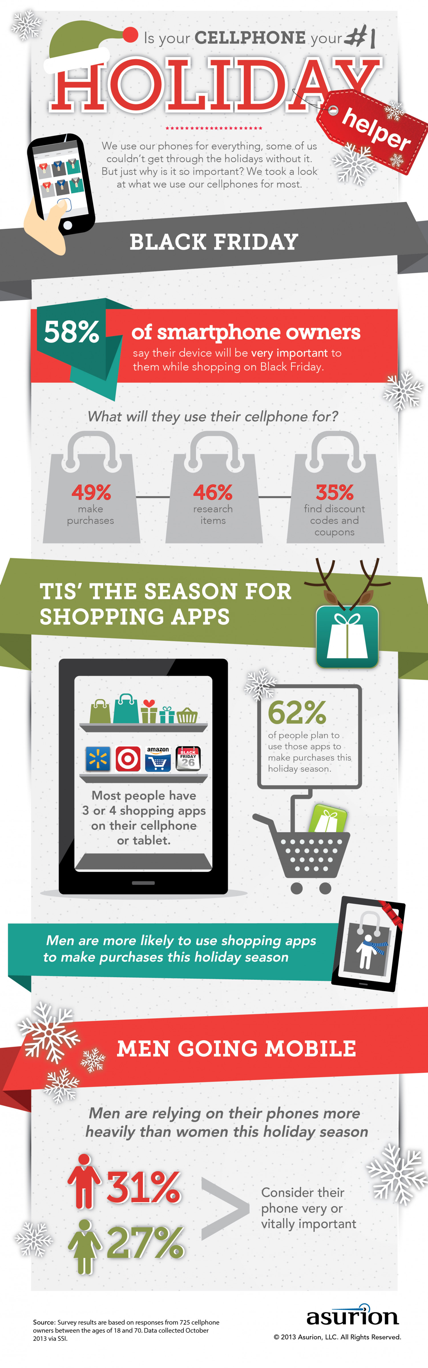 Is Your Cellphone Your #1 Holiday Helper? Infographic