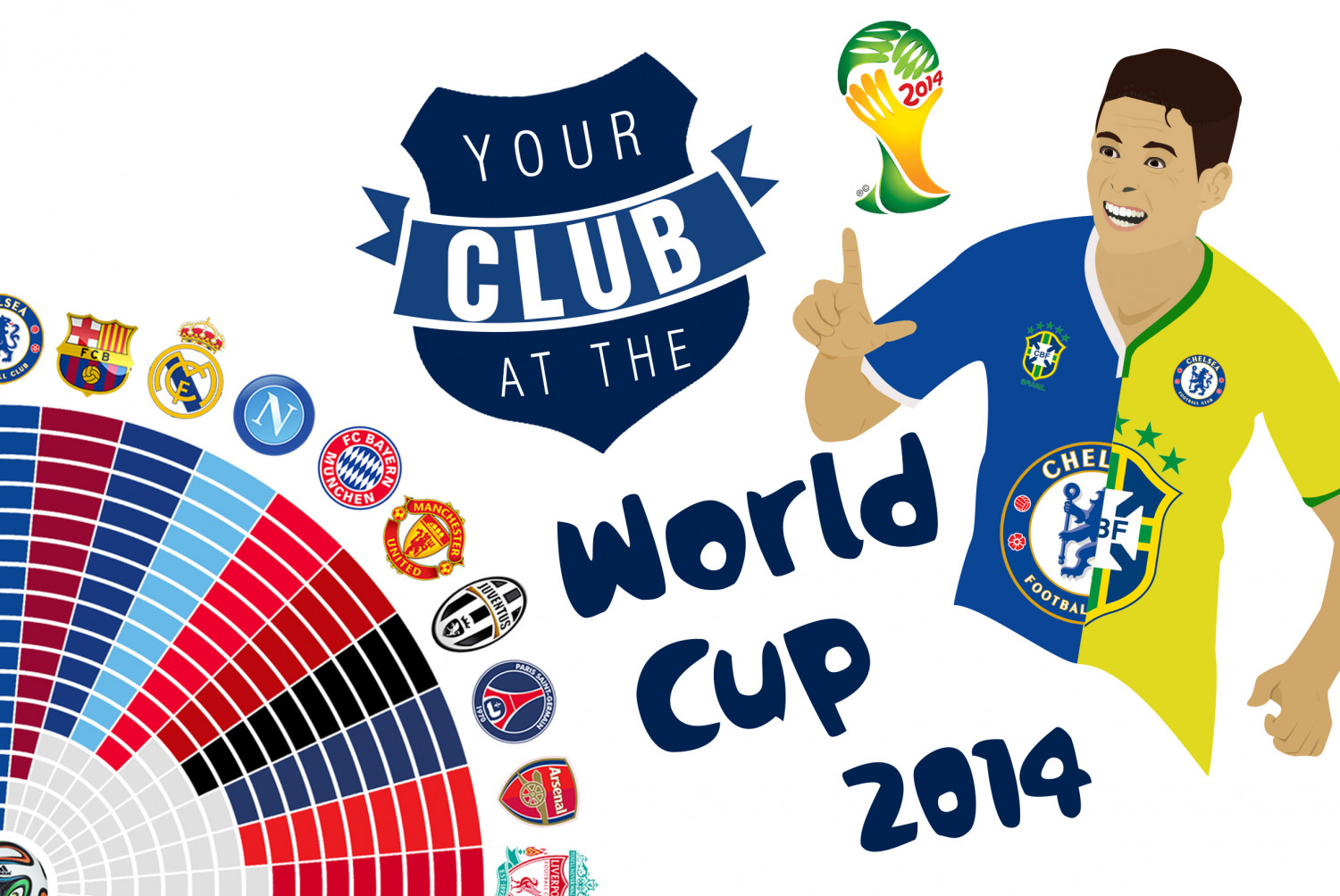 Your Club at the FIFA World Cup 2014 Infographic