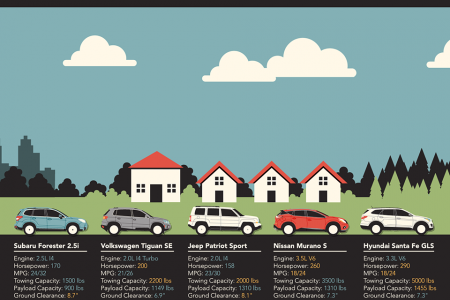 Is your crossover more sedan or more SUV? Infographic