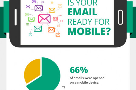 Is Your Email Ready for Mobile? Infographic